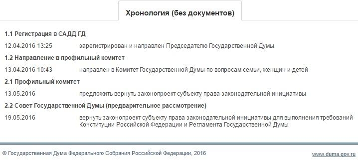Новости полиции охраны в украине